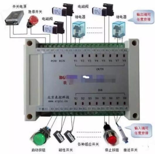 电磁阀控制器实物接线图和电磁阀图形符号的含义